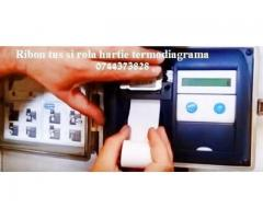 Ribon tus si Hartie termodiagrame ThermoKing, Termograf, Termoport, Transcan, Data Cold Carrier, Eur